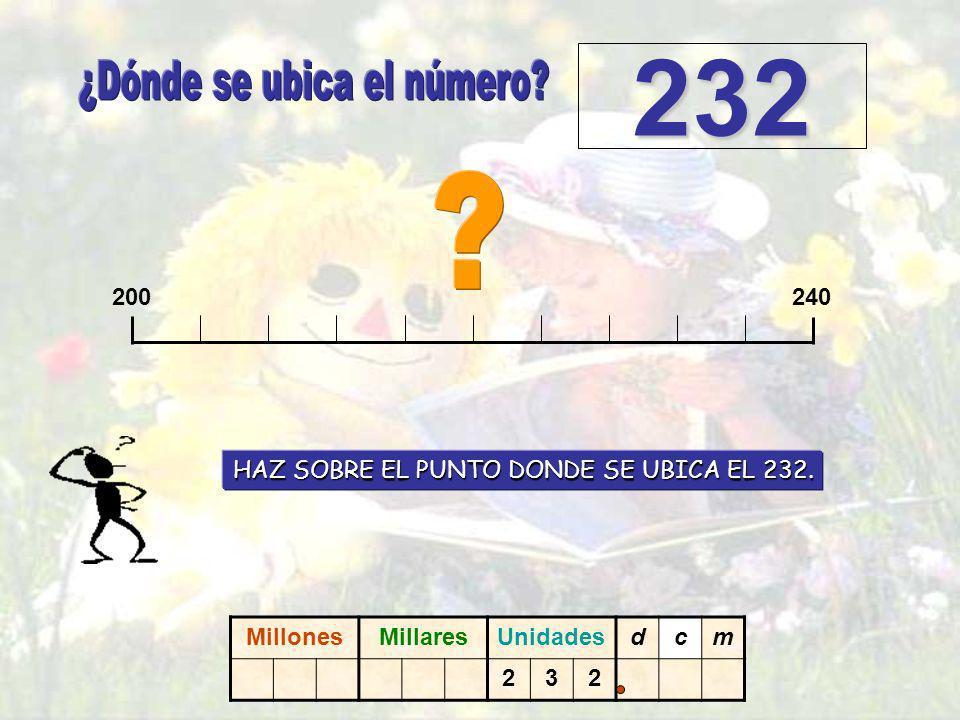 790800 792 HAZ SOBRE EL PUNTO DONDE SE UBICA EL 792. MillonesMillaresUnidadesdcm 792