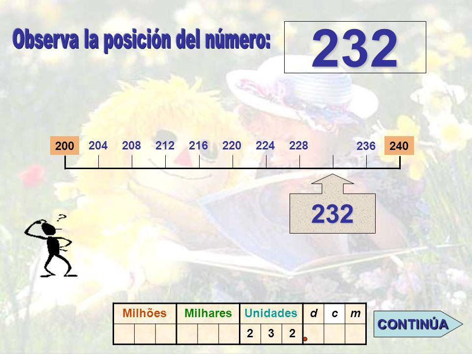 200240 232 HAZ SOBRE EL PUNTO DONDE SE UBICA EL 232. MillonesMillaresUnidadesdcm 232