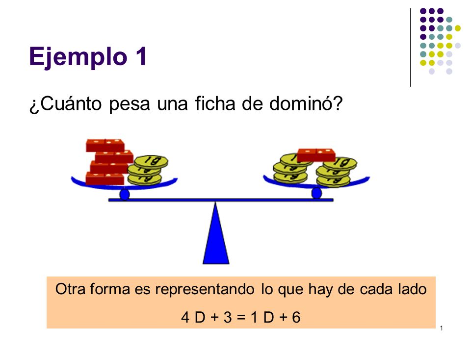 1 Ejemplo 1 ¿Cuánto pesa una ficha de dominó? Si quitamos de cada lado de la balanza lo mismo, la igualdad de peso debería mantenerse Otra forma es re