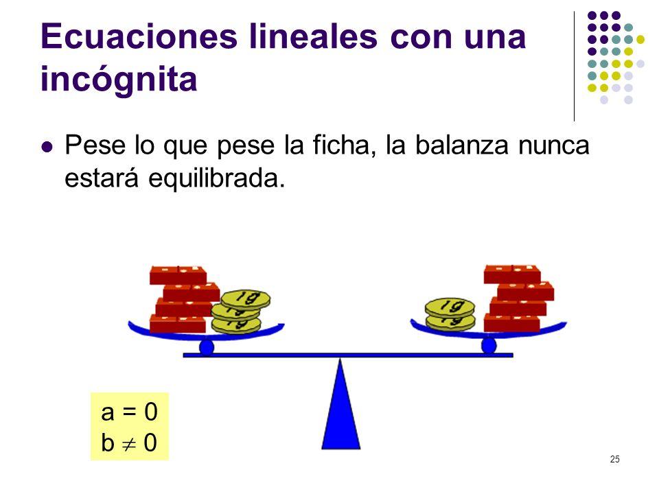 25 Ecuaciones lineales con una incógnita Pese lo que pese la ficha, la balanza nunca estará equilibrada. a = 0 b 0