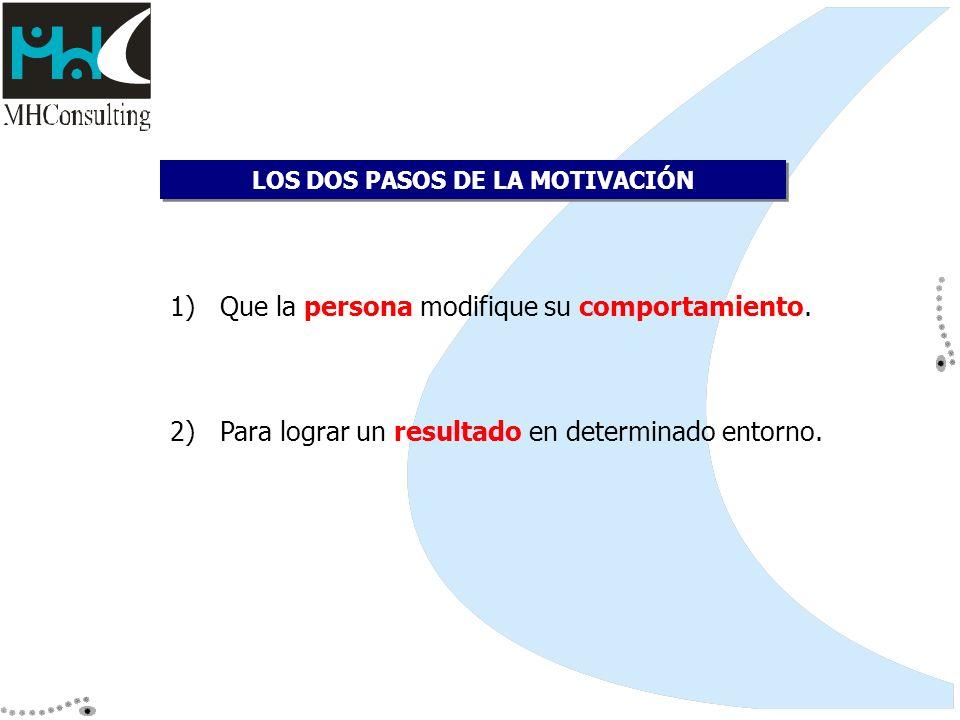 1)Que la persona modifique su comportamiento. 2) Para lograr un resultado en determinado entorno. LOS DOS PASOS DE LA MOTIVACIÓN