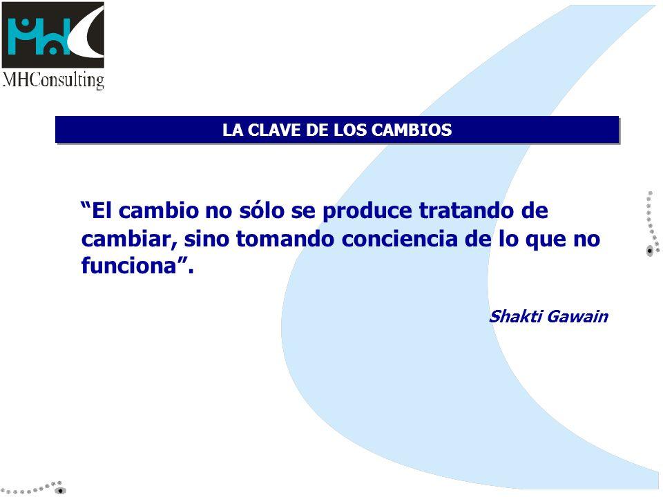 LA CLAVE DE LOS CAMBIOS El cambio no sólo se produce tratando de cambiar, sino tomando conciencia de lo que no funciona. Shakti Gawain
