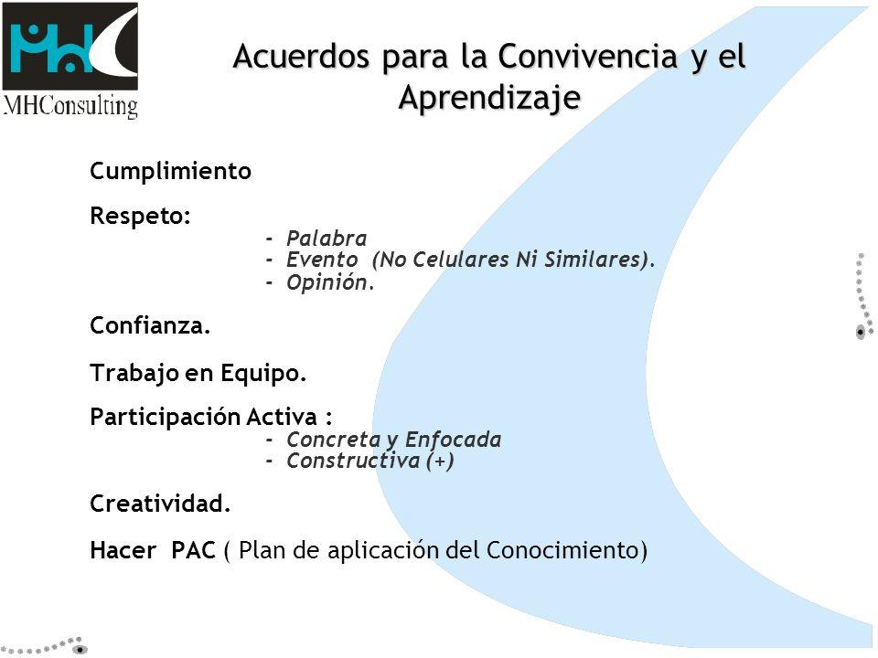 SU TAREA (en Equipo): Cuente a sus compañer@s del equipo de aprendizaje, las dos destrezas o herramientas específicas que quiere tener cuando finalice esta asignatura.