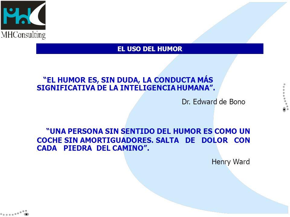 EL USO DEL HUMOR EL HUMOR ES, SIN DUDA, LA CONDUCTA MÁS SIGNIFICATIVA DE LA INTELIGENCIA HUMANA. Dr. Edward de Bono UNA PERSONA SIN SENTIDO DEL HUMOR