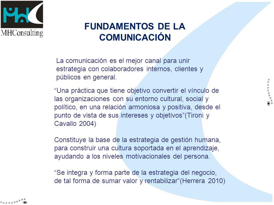 La comunicación es el mejor canal para unir estrategia con colaboradores internos, clientes y públicos en general. Una práctica que tiene objetivo con