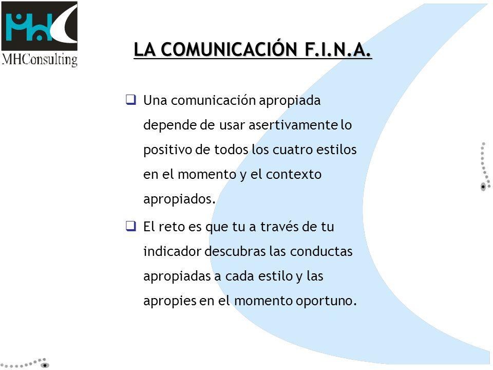LA COMUNICACIÓN F.I.N.A. Una comunicación apropiada depende de usar asertivamente lo positivo de todos los cuatro estilos en el momento y el contexto