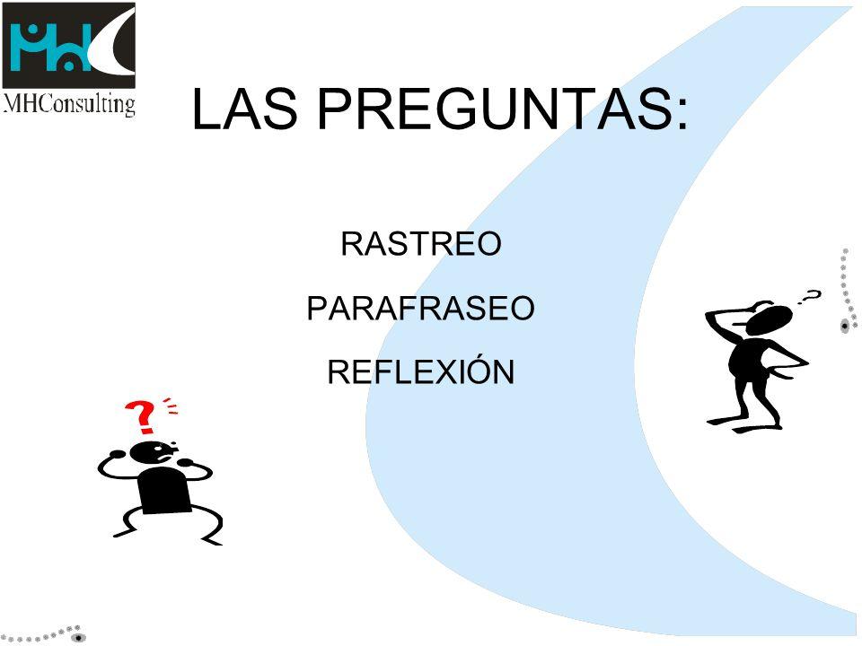 RASTREO PARAFRASEO REFLEXIÓN LAS PREGUNTAS: