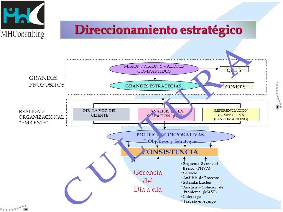 Estrategia corporativa La estrategia organizacional (corporativa) es el mecanismo que permite a la organización interactuar en el contexto ambiental.