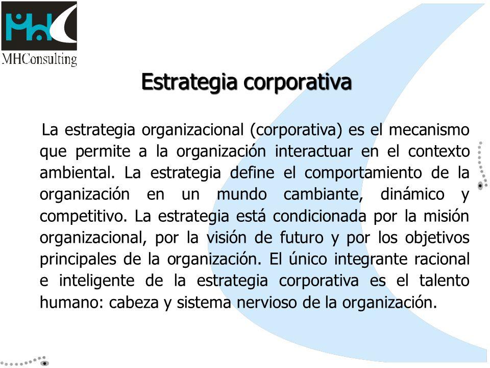 Social La Visión, Misión, Filosofía Corporativa y la Política de Gestión Humana declaran:La responsabilidad de la Empresa con el desarrollo integral de su gente Responsabilidad.