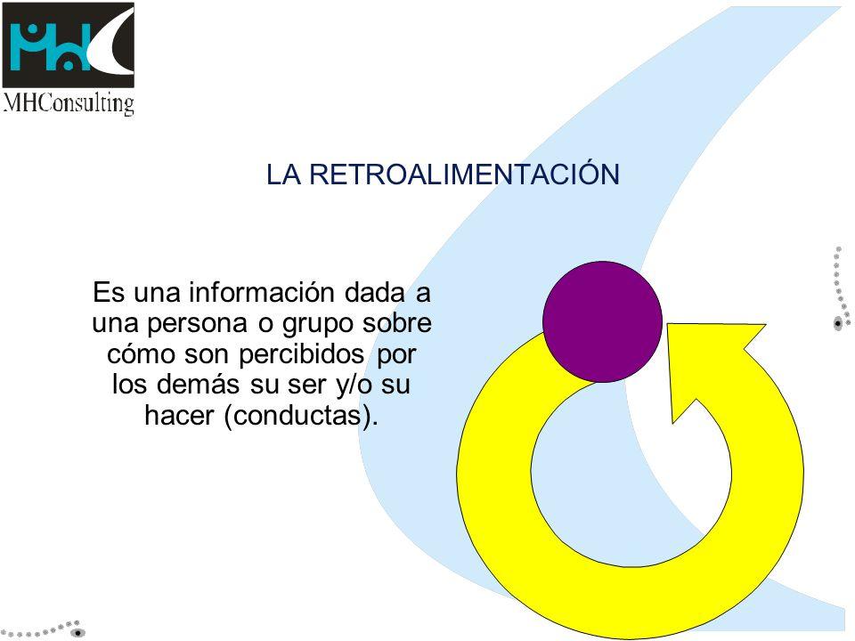 LA RETROALIMENTACIÓN Es una información dada a una persona o grupo sobre cómo son percibidos por los demás su ser y/o su hacer (conductas).
