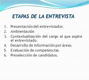 1. Presentación del entrevistador. 2. Ambientación 3. Contextualización del cargo al que aspira el entrevistado. 4. Desarrollo de información por área
