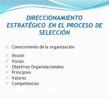 DIRECCIONAMIENTO ESTRATÉGICO EN EL PROCESO DE SELECCIÓN 1. Conocimiento de la organización Misión Visión Objetivos Organizacionales Principios Valores
