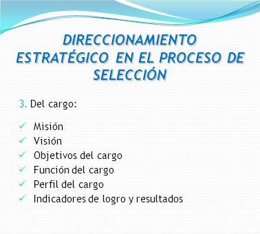 3. Del cargo: Misión Visión Objetivos del cargo Función del cargo Perfil del cargo Indicadores de logro y resultados DIRECCIONAMIENTO ESTRATÉGICO EN E