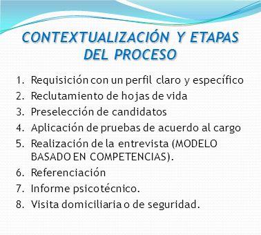 CONTEXTUALIZACIÓN Y ETAPAS DEL PROCESO 1. Requisición con un perfil claro y específico 2. Reclutamiento de hojas de vida 3. Preselección de candidatos