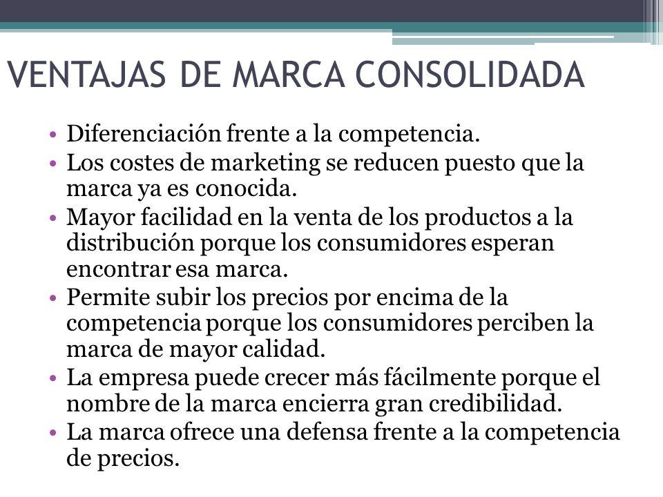 VENTAJAS DE MARCA CONSOLIDADA Diferenciación frente a la competencia. Los costes de marketing se reducen puesto que la marca ya es conocida. Mayor fac