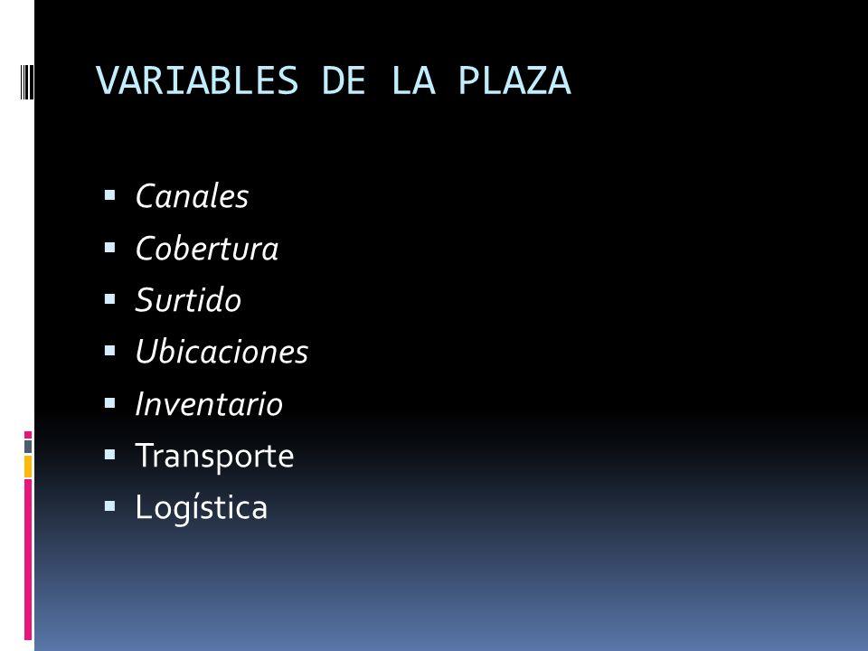 VARIABLES DE LA PLAZA Canales Cobertura Surtido Ubicaciones Inventario Transporte Logística