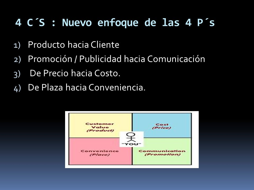 4 C´S : Nuevo enfoque de las 4 P´s 1) Producto hacia Cliente 2) Promoción / Publicidad hacia Comunicación 3) De Precio hacia Costo. 4) De Plaza hacia