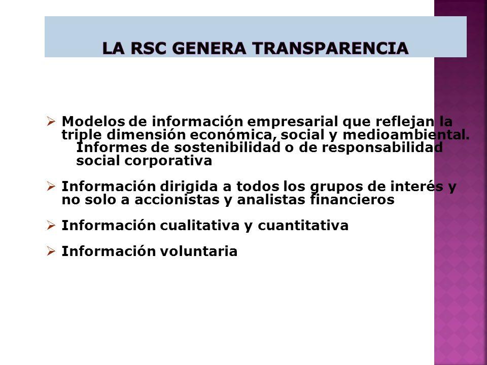 Modelos de información empresarial que reflejan la triple dimensión económica, social y medioambiental.