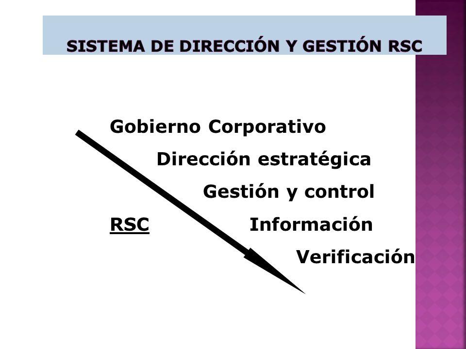 Gobierno Corporativo Dirección estratégica Gestión y control RSCInformación Verificación