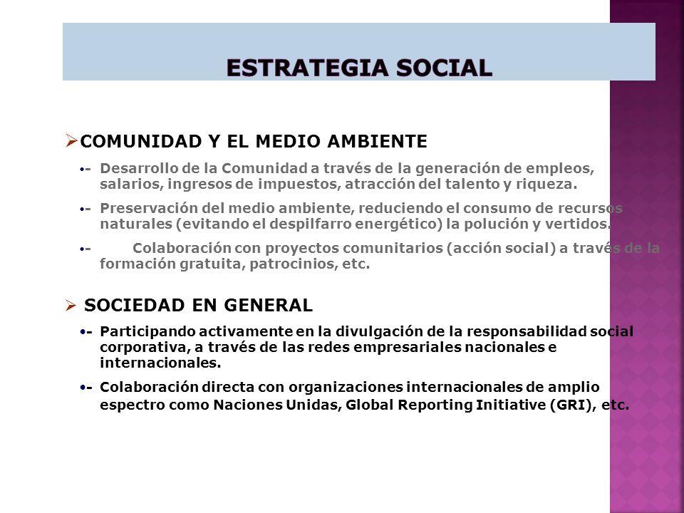 COMUNIDAD Y EL MEDIO AMBIENTE - Desarrollo de la Comunidad a través de la generación de empleos, salarios, ingresos de impuestos, atracción del talento y riqueza.
