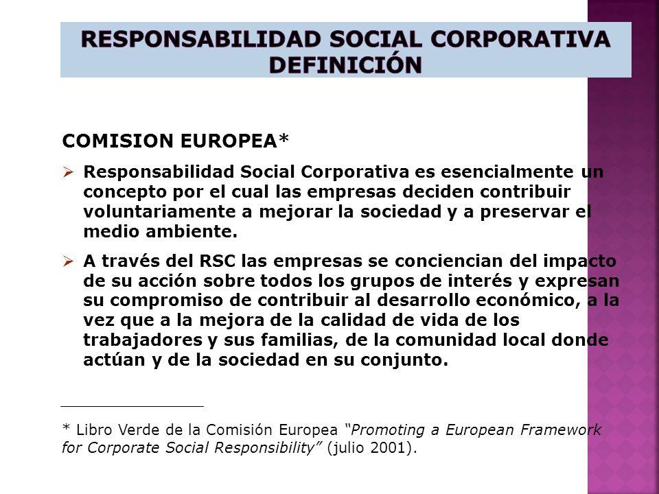 COMISION EUROPEA* Responsabilidad Social Corporativa es esencialmente un concepto por el cual las empresas deciden contribuir voluntariamente a mejorar la sociedad y a preservar el medio ambiente.