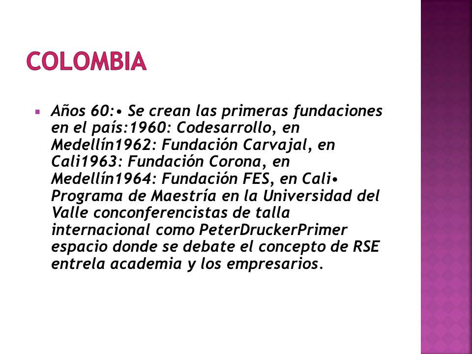 Años 60: Se crean las primeras fundaciones en el país:1960: Codesarrollo, en Medellín1962: Fundación Carvajal, en Cali1963: Fundación Corona, en Medellín1964: Fundación FES, en Cali Programa de Maestría en la Universidad del Valle conconferencistas de talla internacional como PeterDruckerPrimer espacio donde se debate el concepto de RSE entrela academia y los empresarios.