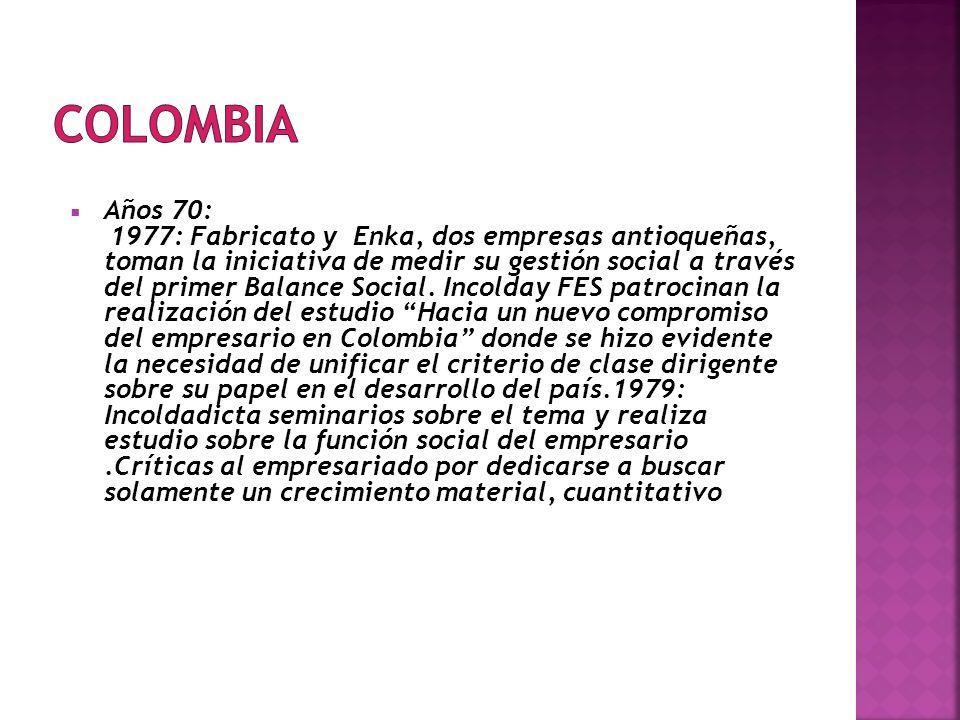Años 70: 1977: Fabricato y Enka, dos empresas antioqueñas, toman la iniciativa de medir su gestión social a través del primer Balance Social.
