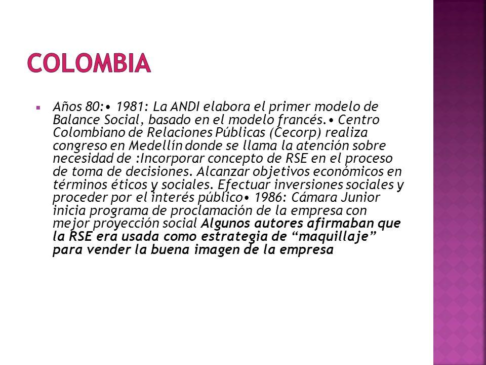 Años 80: 1981: La ANDI elabora el primer modelo de Balance Social, basado en el modelo francés.
