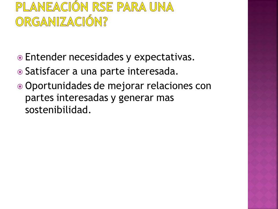 Entender necesidades y expectativas.Satisfacer a una parte interesada.