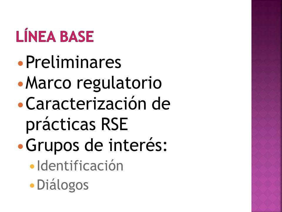 Preliminares Marco regulatorio Caracterización de prácticas RSE Grupos de interés: Identificación Diálogos