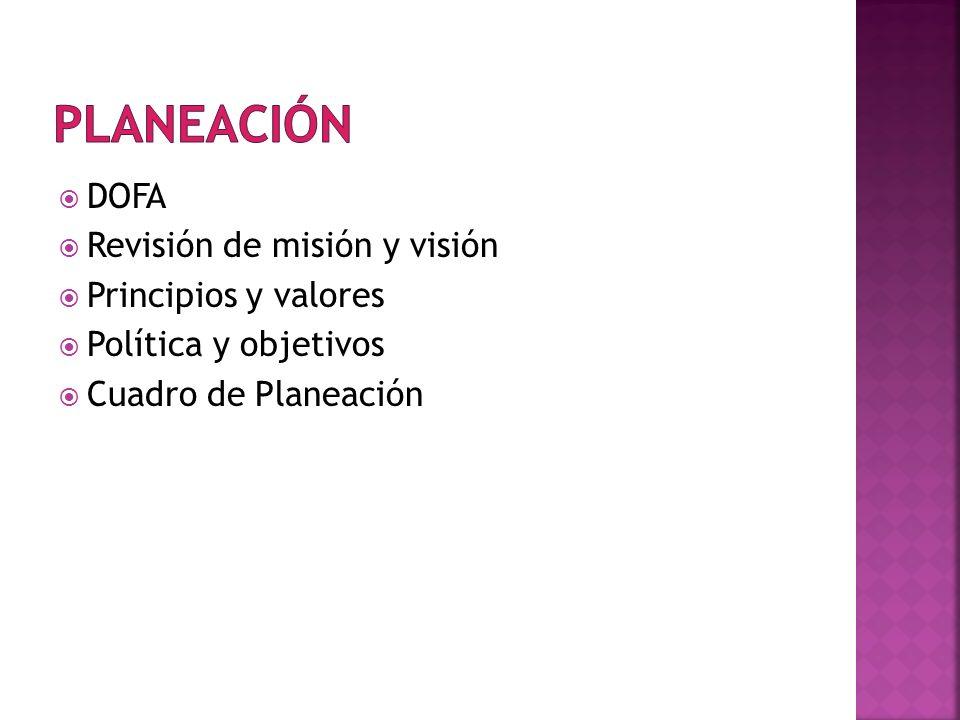 DOFA Revisión de misión y visión Principios y valores Política y objetivos Cuadro de Planeación