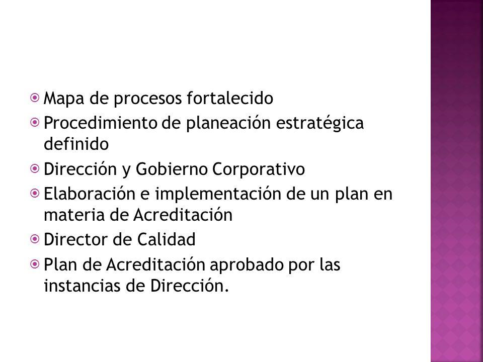 Mapa de procesos fortalecido Procedimiento de planeación estratégica definido Dirección y Gobierno Corporativo Elaboración e implementación de un plan en materia de Acreditación Director de Calidad Plan de Acreditación aprobado por las instancias de Dirección.