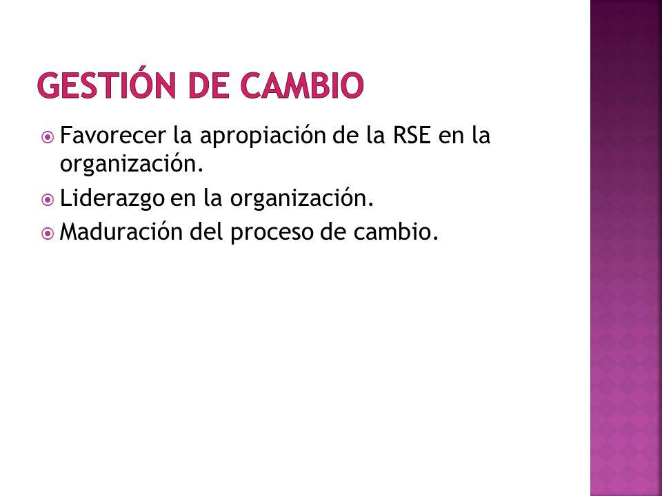 Favorecer la apropiación de la RSE en la organización.
