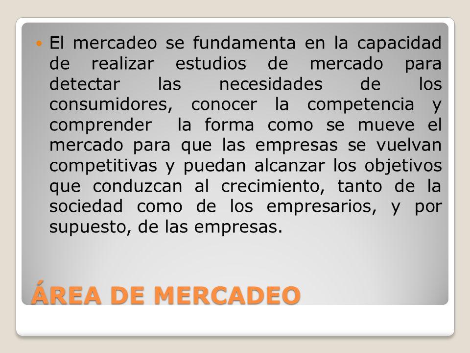 ÁREA DE MERCADEO El mercadeo se fundamenta en la capacidad de realizar estudios de mercado para detectar las necesidades de los consumidores, conocer la competencia y comprender la forma como se mueve el mercado para que las empresas se vuelvan competitivas y puedan alcanzar los objetivos que conduzcan al crecimiento, tanto de la sociedad como de los empresarios, y por supuesto, de las empresas.
