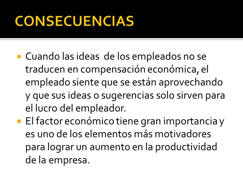 Cuando las ideas de los empleados no se traducen en compensación económica, el empleado siente que se están aprovechando y que sus ideas o sugerencias