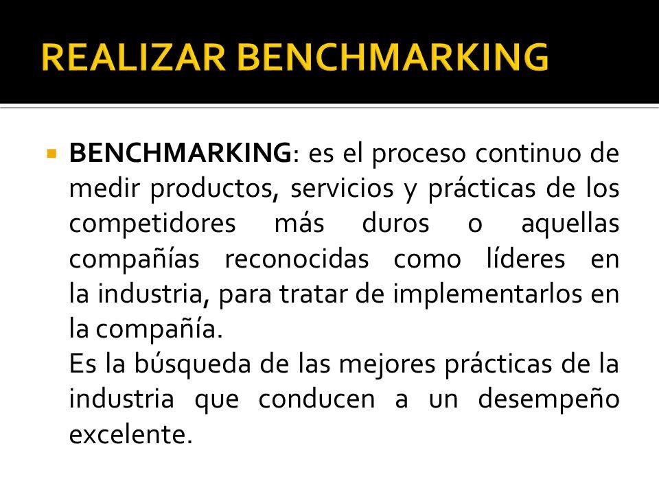 BENCHMARKING: es el proceso continuo de medir productos, servicios y prácticas de los competidores más duros o aquellas compañías reconocidas como líd