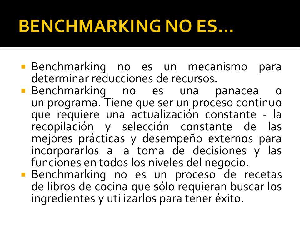 Benchmarking no es un mecanismo para determinar reducciones de recursos. Benchmarking no es una panacea o un programa. Tiene que ser un proceso contin