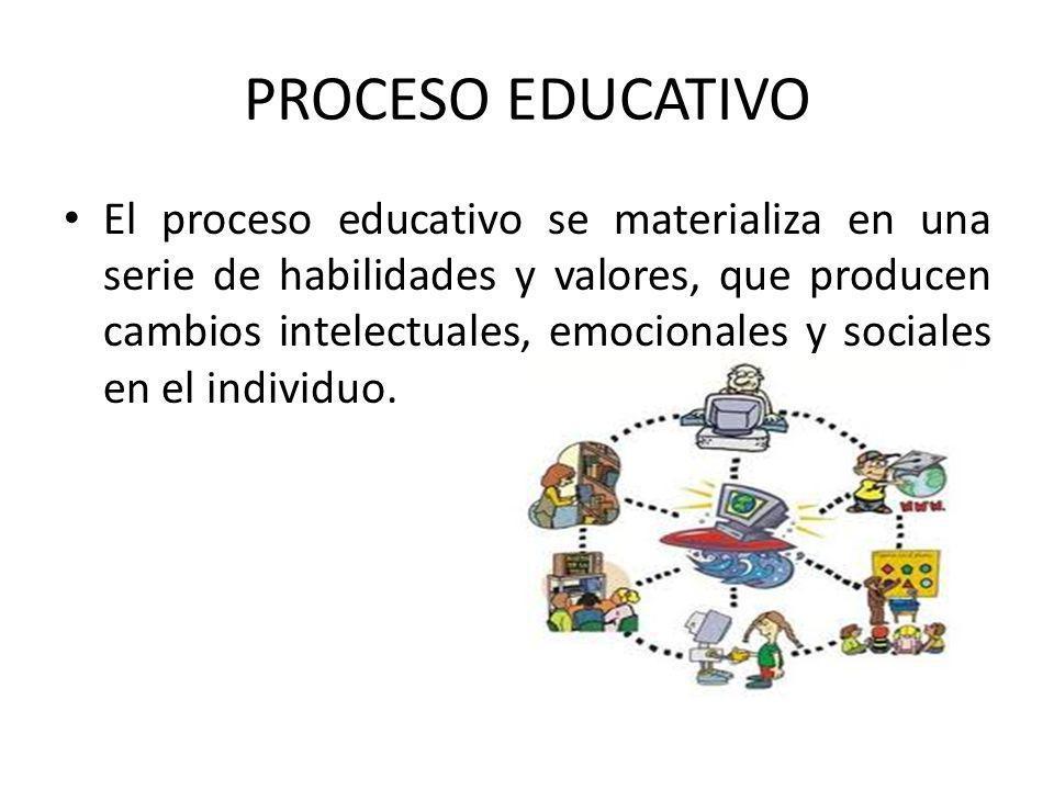 PROCESO EDUCATIVO El proceso educativo se materializa en una serie de habilidades y valores, que producen cambios intelectuales, emocionales y sociale