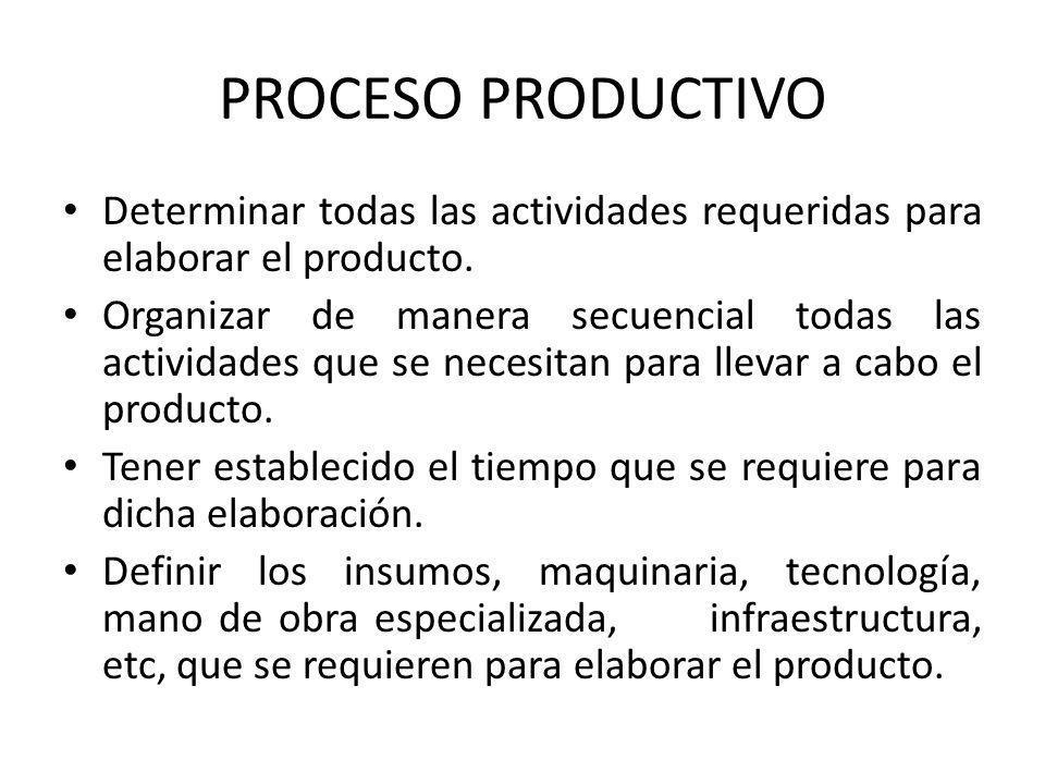 PROCESO PRODUCTIVO Determinar todas las actividades requeridas para elaborar el producto. Organizar de manera secuencial todas las actividades que se