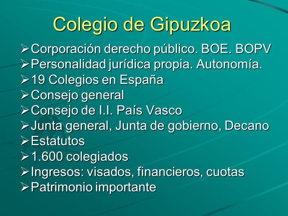 Colegio de Gipuzkoa Corporación derecho público. BOE. BOPV Corporación derecho público. BOE. BOPV Personalidad jurídica propia. Autonomía. Personalida