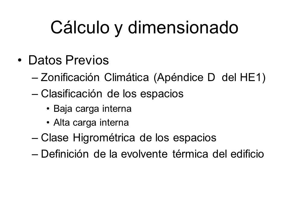 Cálculo y dimensionado Datos Previos –Zonificación Climática (Apéndice D del HE1) –Clasificación de los espacios Baja carga interna Alta carga interna –Clase Higrométrica de los espacios –Definición de la evolvente térmica del edificio