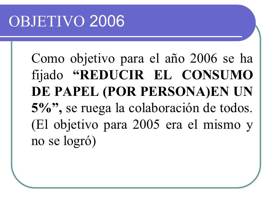 Como objetivo para el año 2006 se ha fijado REDUCIR EL CONSUMO DE PAPEL (POR PERSONA)EN UN 5%, se ruega la colaboración de todos. (El objetivo para 20