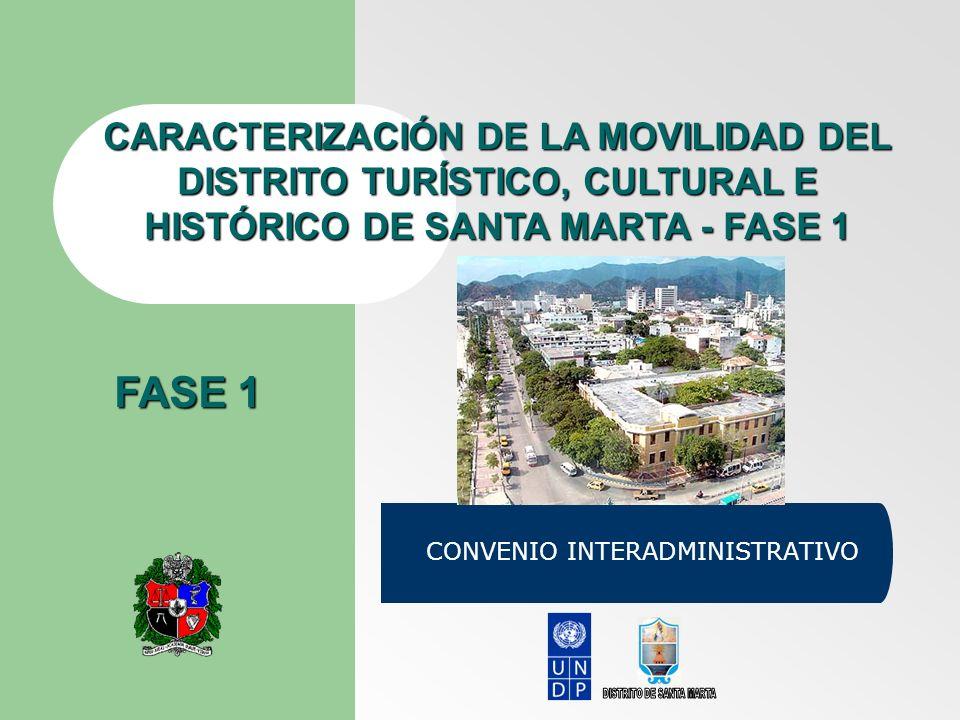 CONVENIO INTERADMINISTRATIVO CARACTERIZACIÓN DE LA MOVILIDAD DEL DISTRITO TURÍSTICO, CULTURAL E HISTÓRICO DE SANTA MARTA - FASE 1 FASE 1