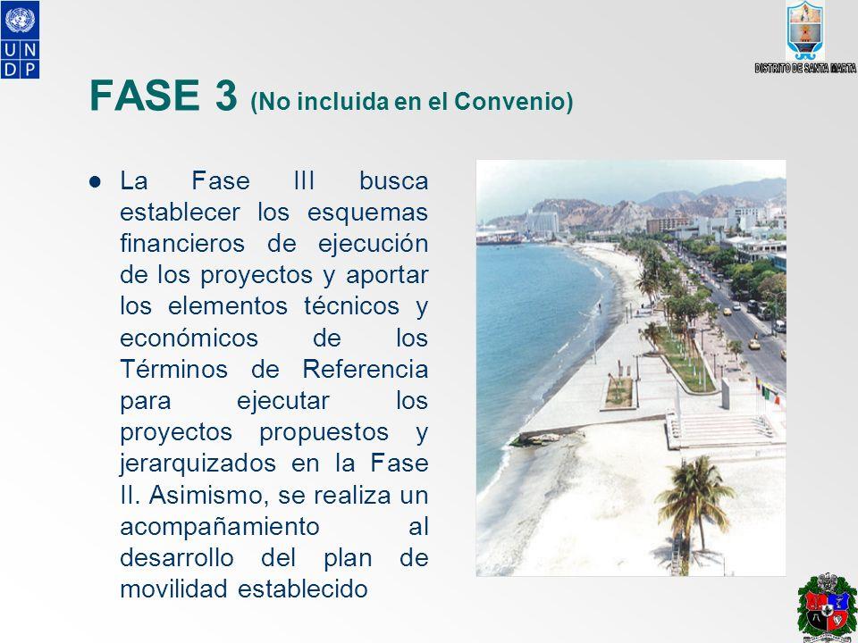 FASE 3 (No incluida en el Convenio) La Fase III busca establecer los esquemas financieros de ejecución de los proyectos y aportar los elementos técnic