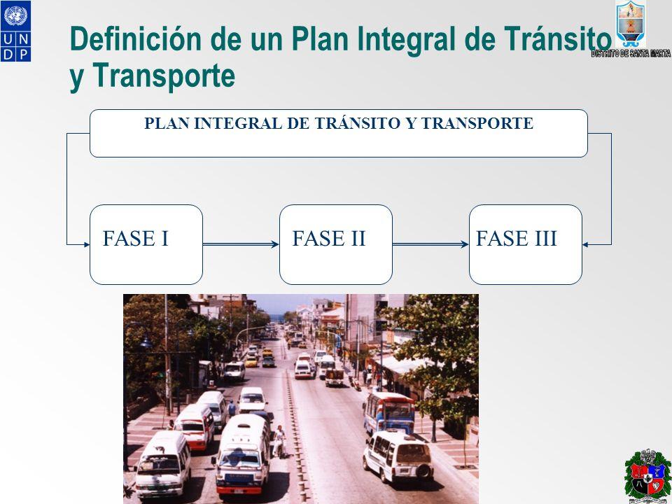 Definición de un Plan Integral de Tránsito y Transporte FASE IFASE IIFASE III PLAN INTEGRAL DE TRÁNSITO Y TRANSPORTE