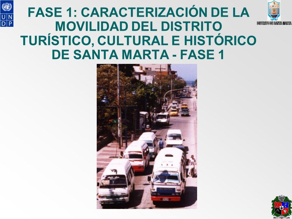 FASE 1: CARACTERIZACIÓN DE LA MOVILIDAD DEL DISTRITO TURÍSTICO, CULTURAL E HISTÓRICO DE SANTA MARTA - FASE 1