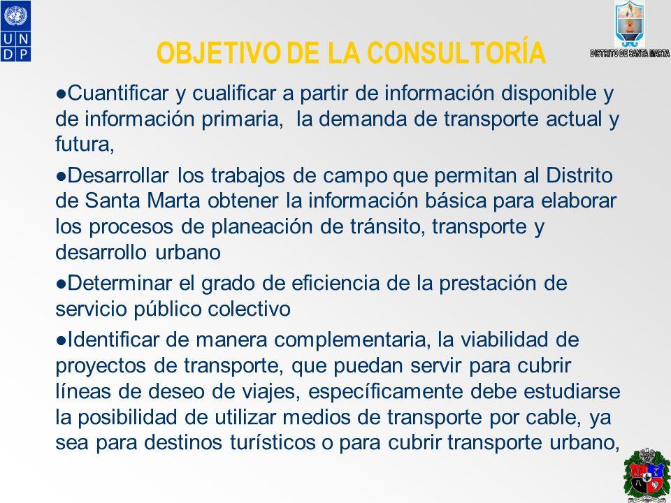 OBJETIVO DE LA CONSULTORÍA Cuantificar y cualificar a partir de información disponible y de información primaria, la demanda de transporte actual y fu