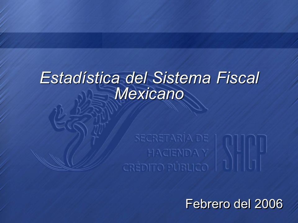 Estadística del Sistema Fiscal Mexicano Estadística del Sistema Fiscal Mexicano Febrero del 2006