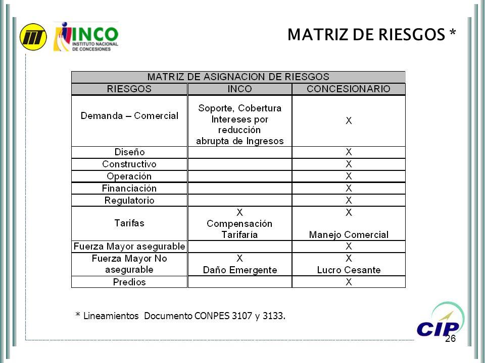 26 MATRIZ DE RIESGOS * * Lineamientos Documento CONPES 3107 y 3133.