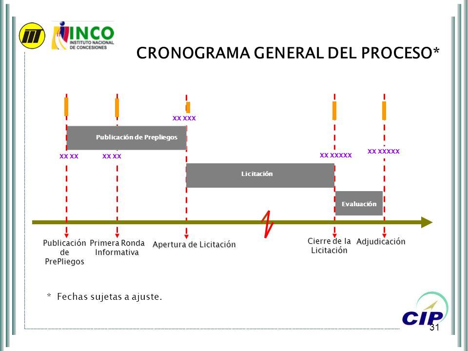 31 CRONOGRAMA GENERAL DEL PROCESO* XX Publicación de Prepliegos Apertura de Licitación Cierre de la Licitación Adjudicación Primera Ronda Informativa